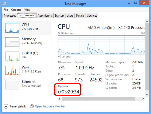 Win 8 task manager with system uptime