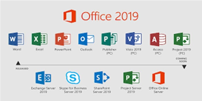 Should You Upgrade To Office 2019?
