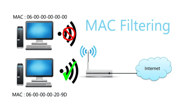 What Is Mac Address Filtering?