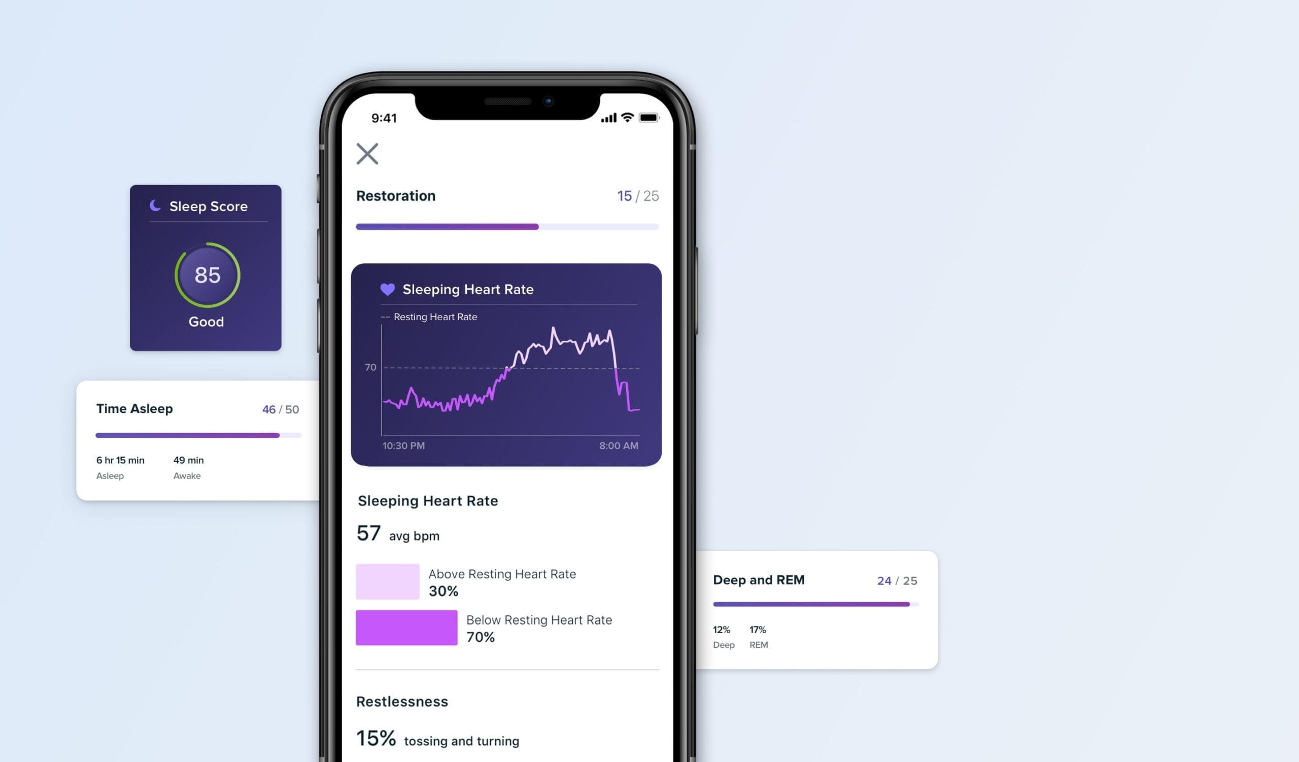 Fitbit Premium Sleep Score