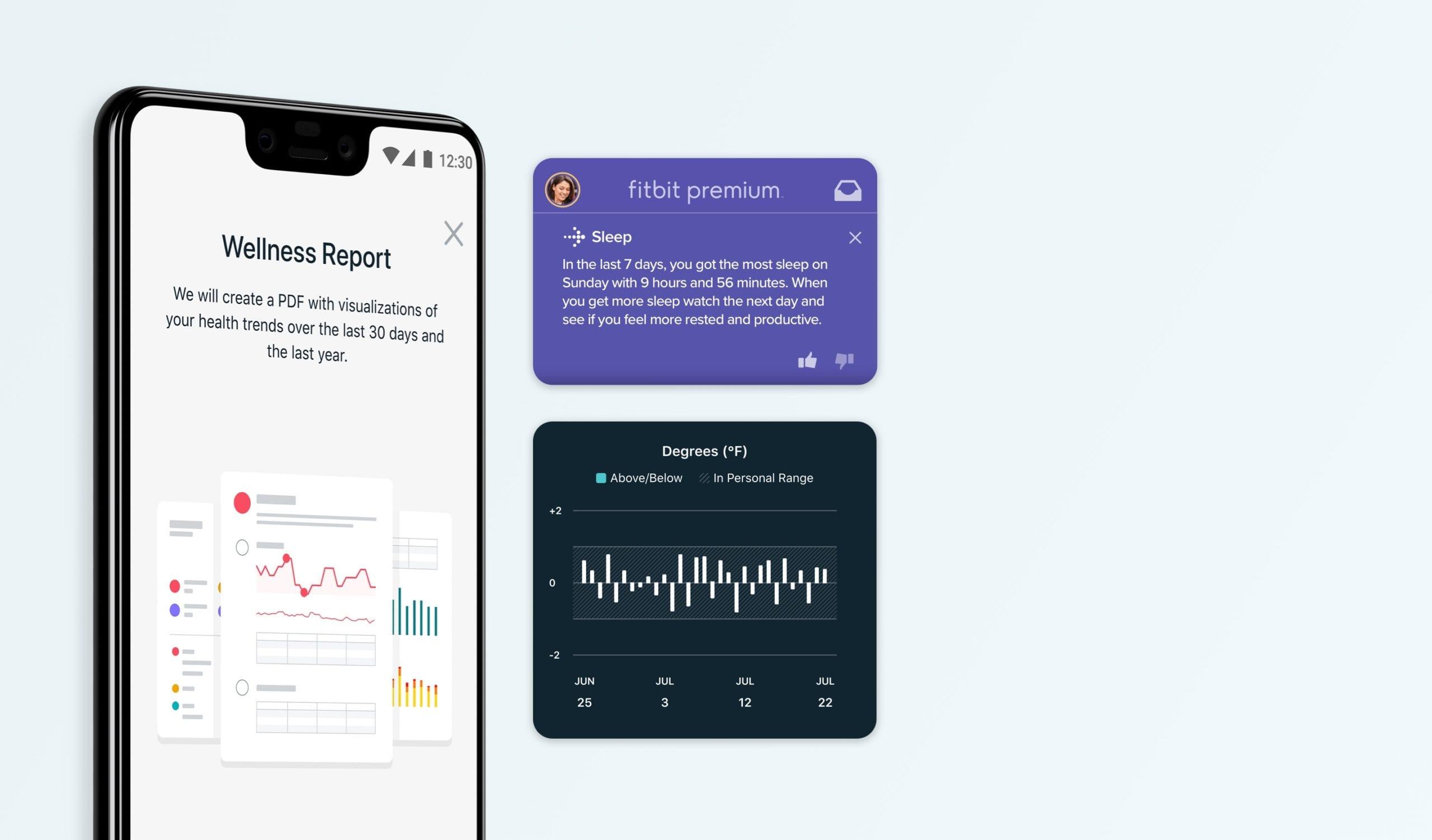 Fitbit Premium Wellness Tracking