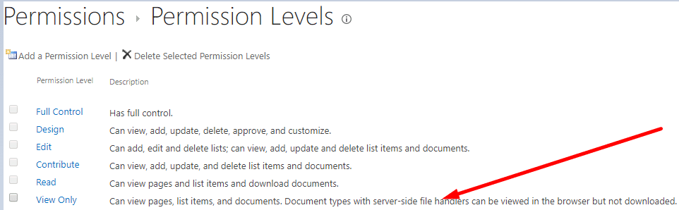 sharepoint view-only permission