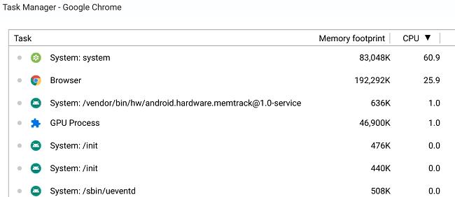 task-manager-chromebook